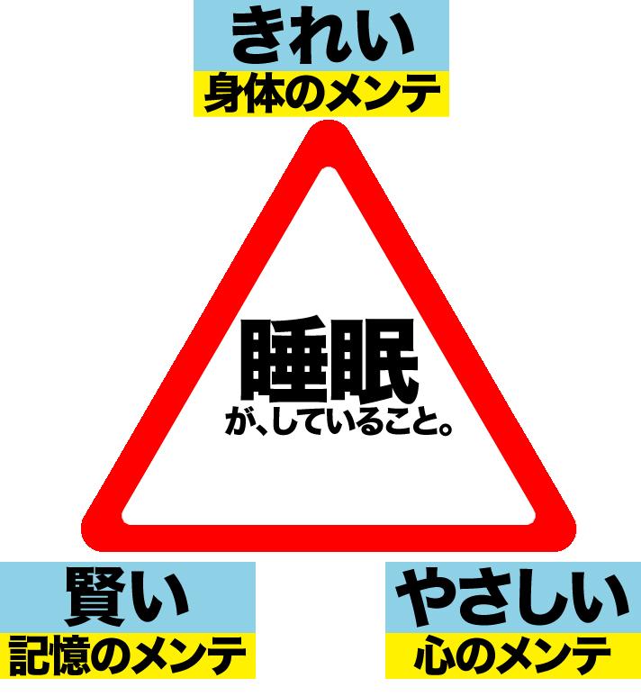 睡眠力〜スリープアスリート認定試験講座