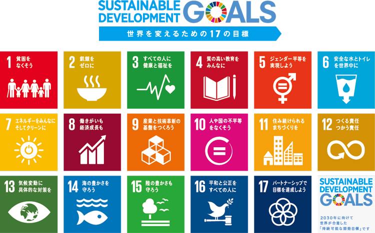 持続可能な社会とじぶんづくり